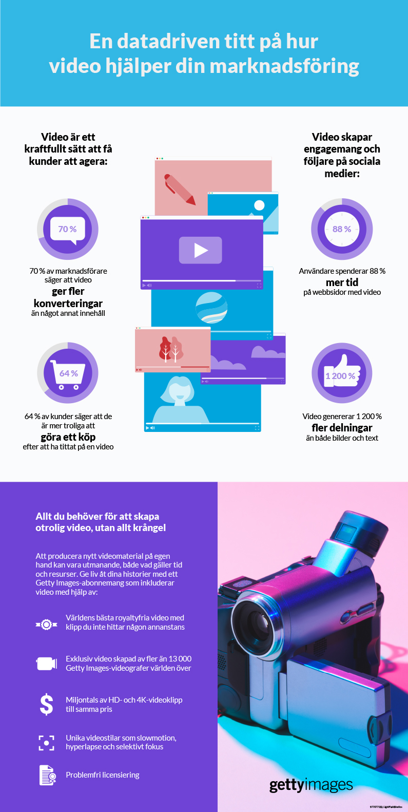 Getty_A_DataDriven_Look_at_How_Video_Drive_Infographic_1440-01.jpg